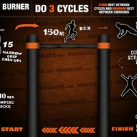 full-body-fat-burner